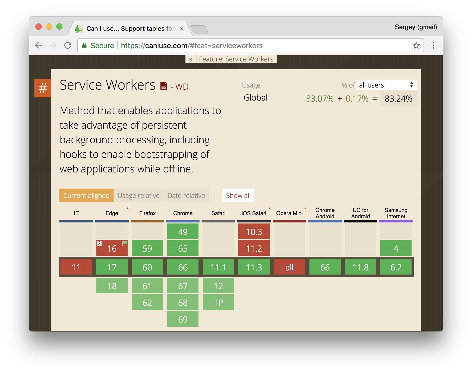 Can PWA (Progressive Web Apps) sample of 2018 make up a