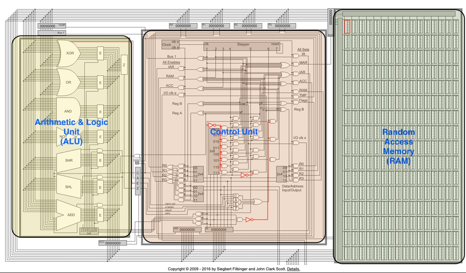 Сколько битов памяти компьютера займѐт слово микропроцессор