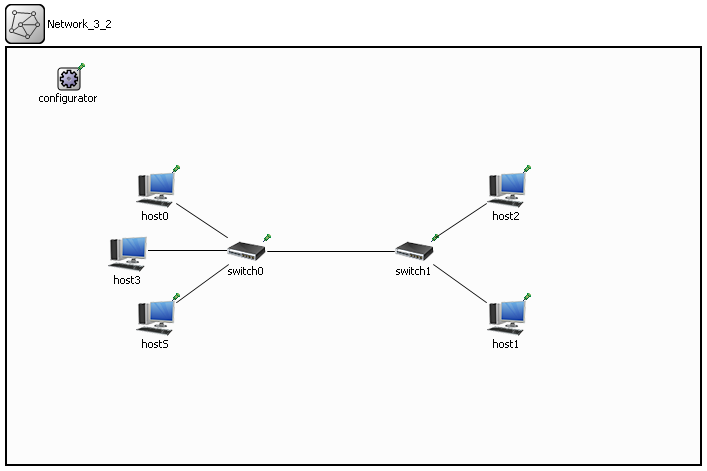 Network 3_2