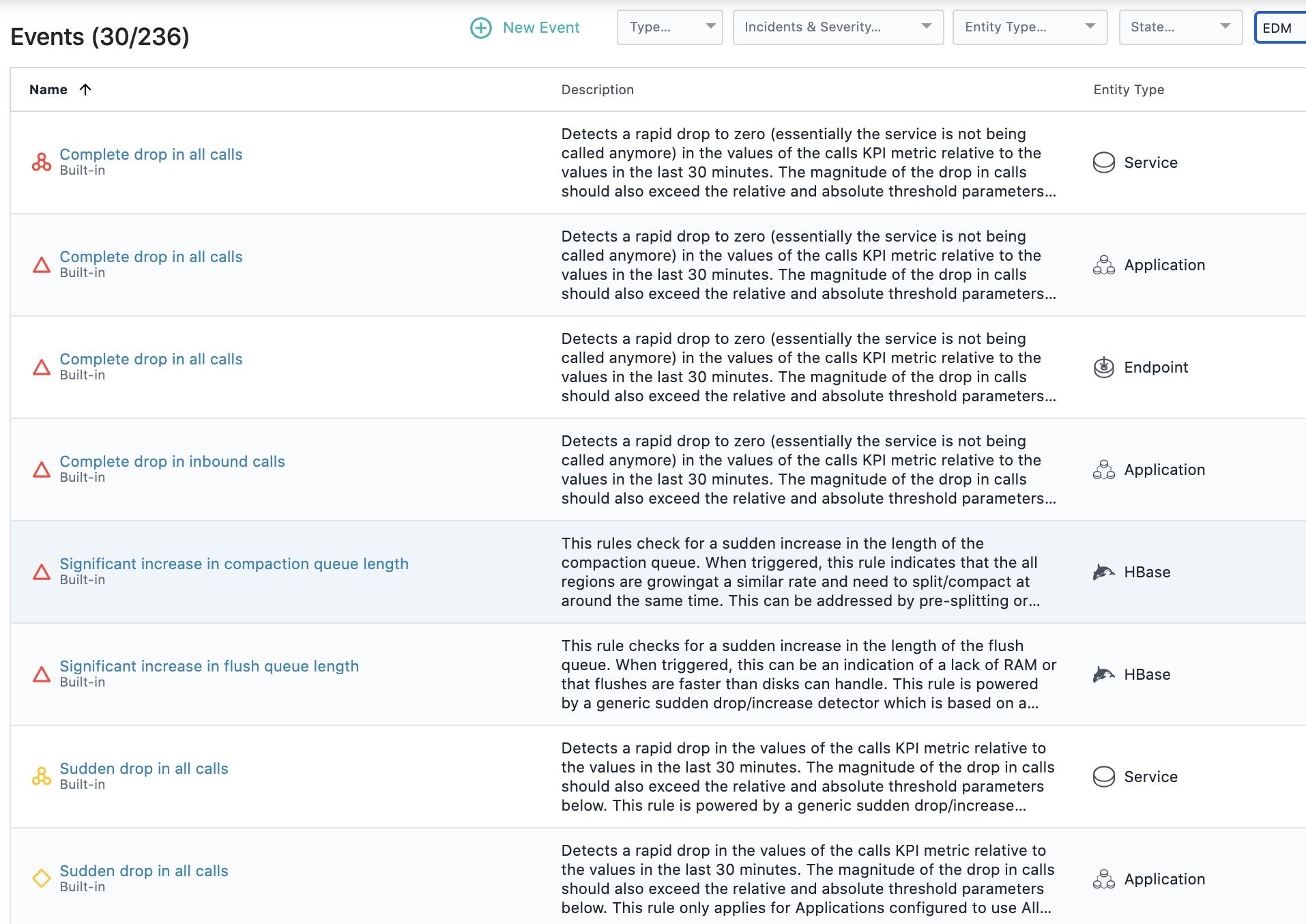 Instana - список правил, использующих алгоритм EDM для выявления аномалий