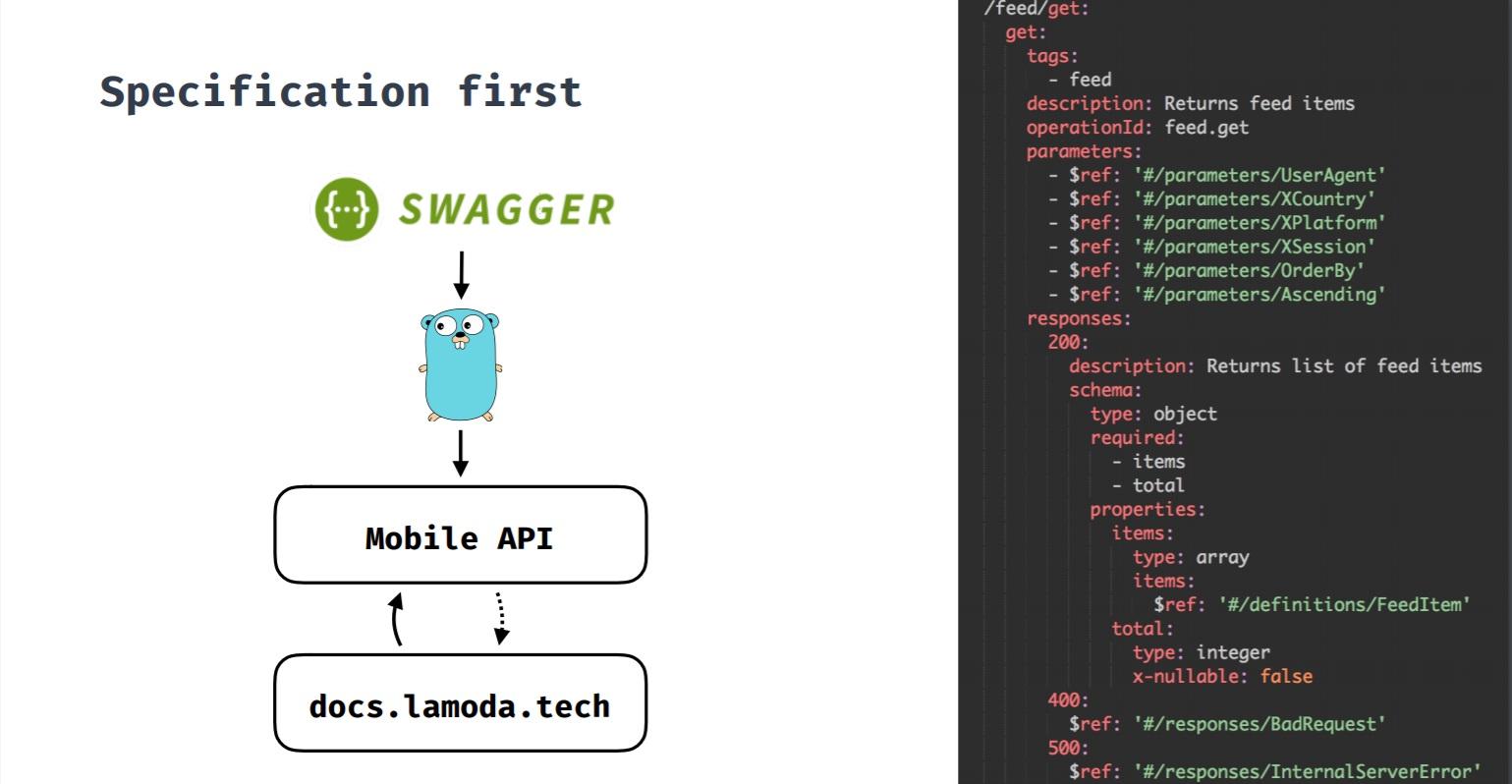 Как мы поддерживаем стабильность приложения Lamoda