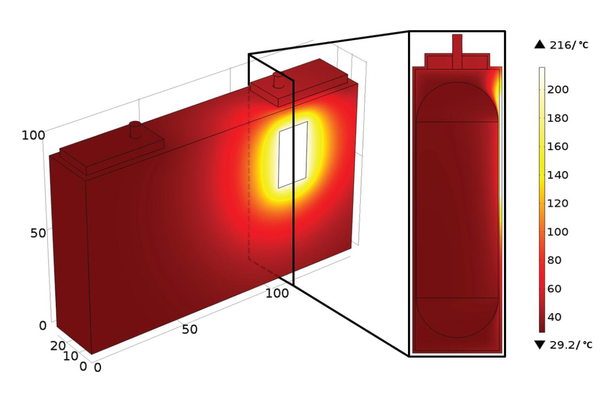 Пример визуализации распределения температуры через 60 секунд после начала нагрева внешним источником тепла мощностью 50 Вт