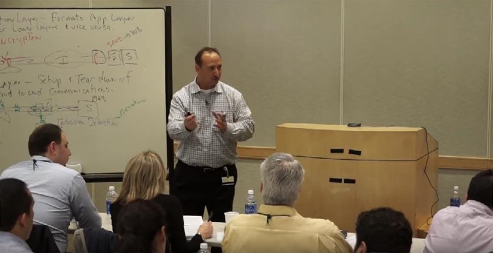 Тренинг FastTrack. «Сетевые основы». «Понимание модели OSI». Часть вторая. Эдди Мартин. Декабрь, 2012