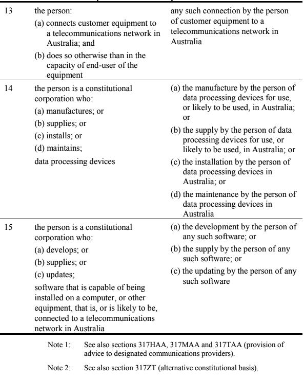 законы австралии на русском языке