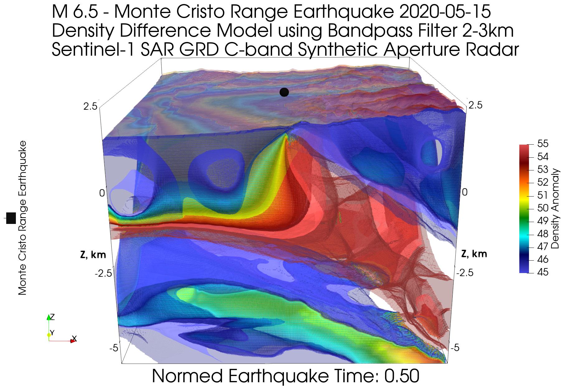 Вычислительная геология и визуализация