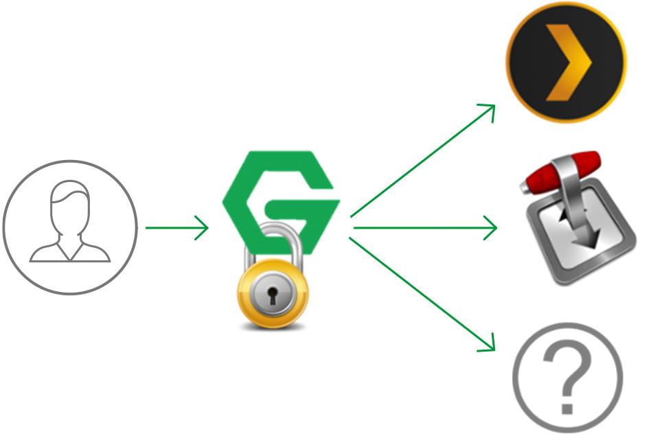 Простая аутентификация на NGINX с помощью LUA