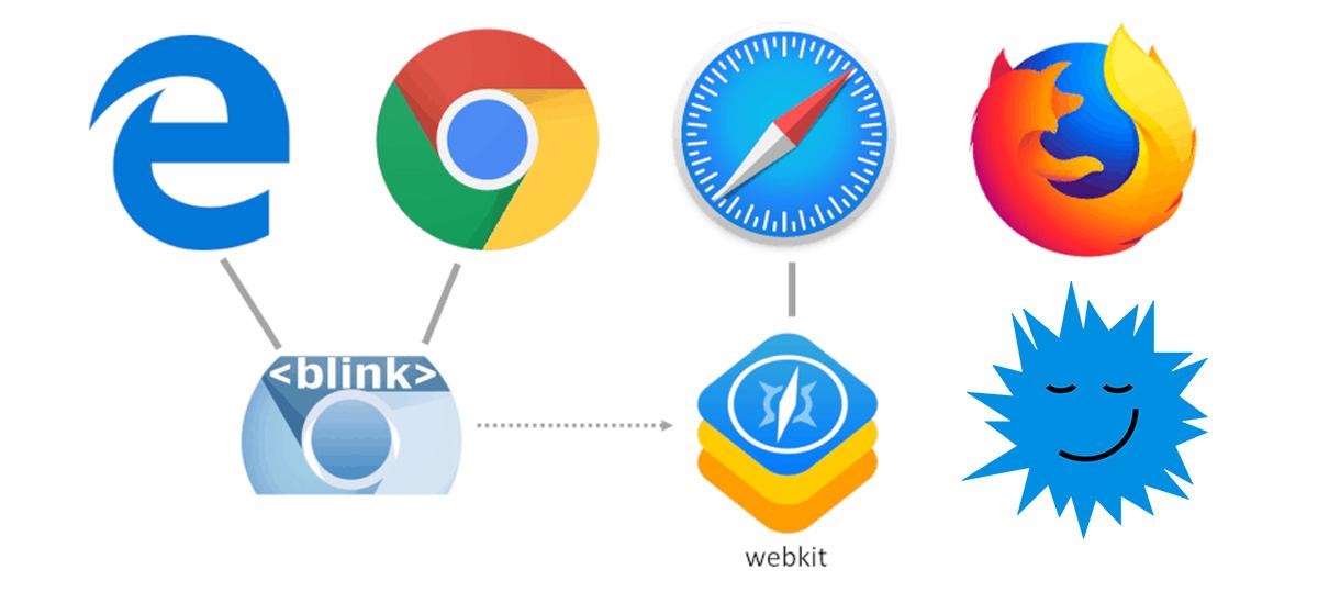 Перевод Движок, который смог как Chromium удалось захватить 90 рынка браузеров