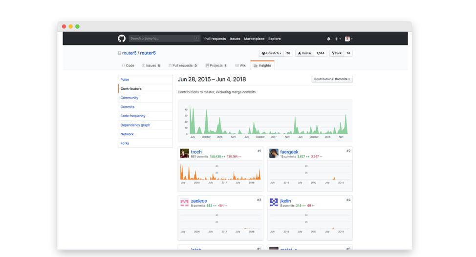 Маршрутизация в большом приложении на React / Блог компании