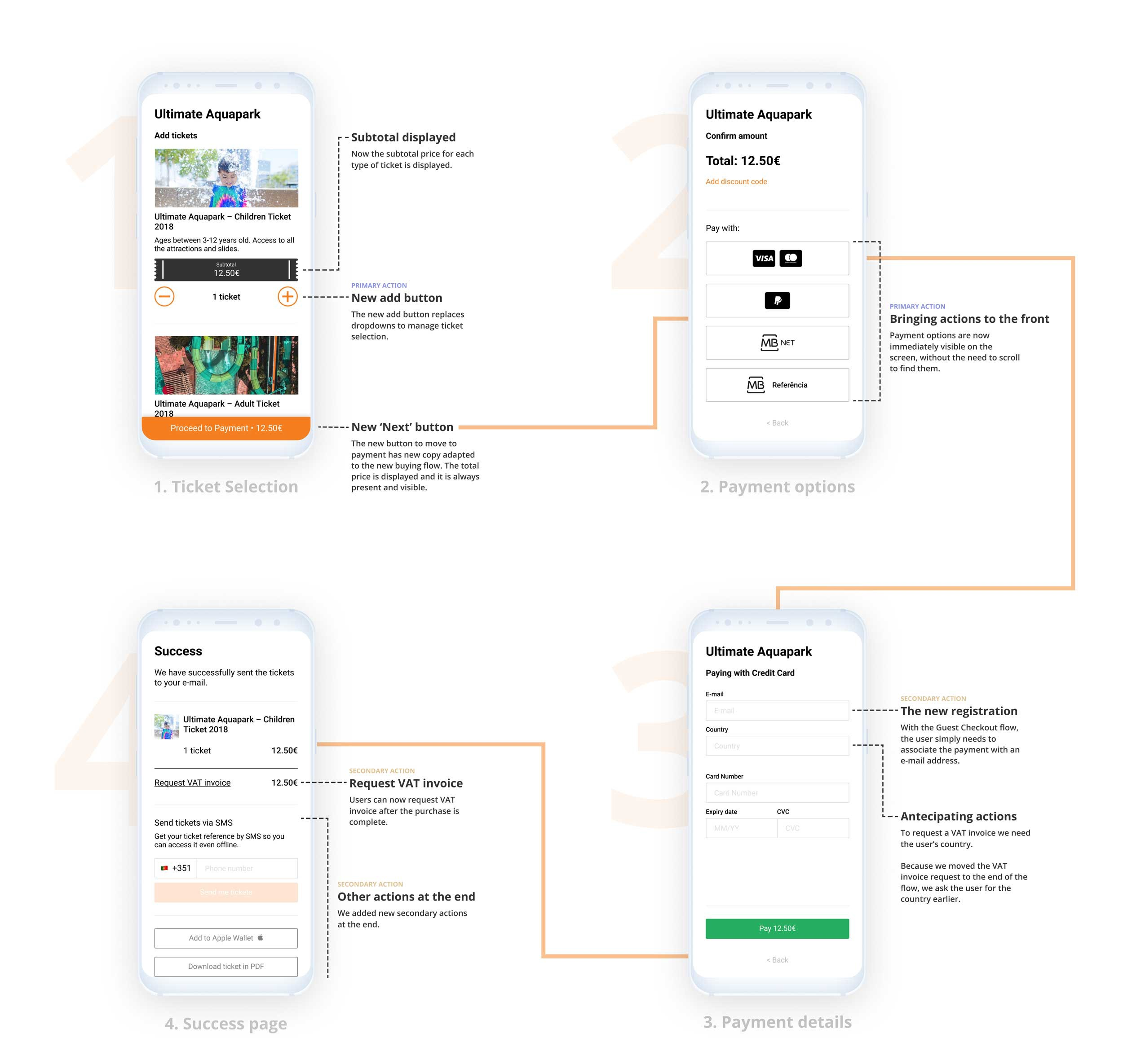 Дайджест интересных материалов для мобильного разработчика #314 (2 — 8 сентября)