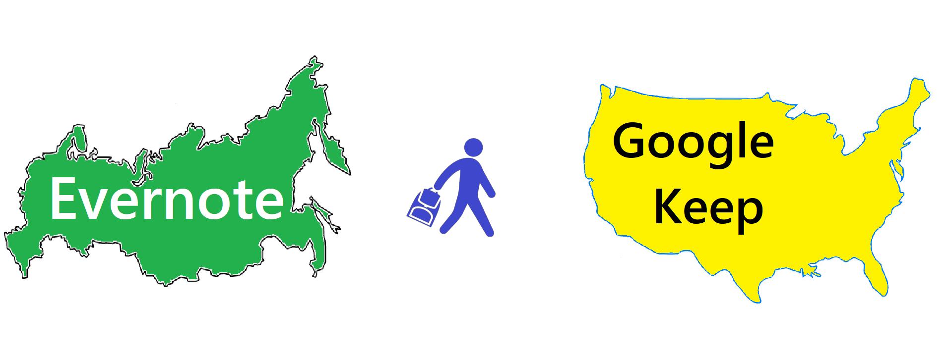 Эмиграция из Evernote в Google Keep: мой личный опыт