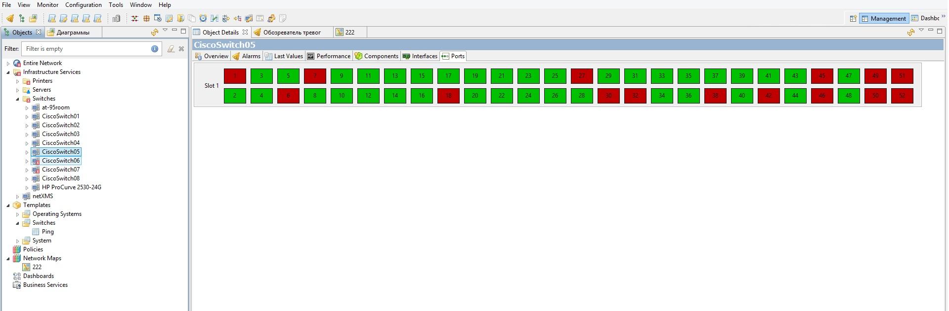 NetXMS как система мониторинга для ленивых… и немного сравнения с Zabbix