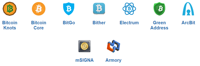 Программные кошельки для Bitcoin и безопасность