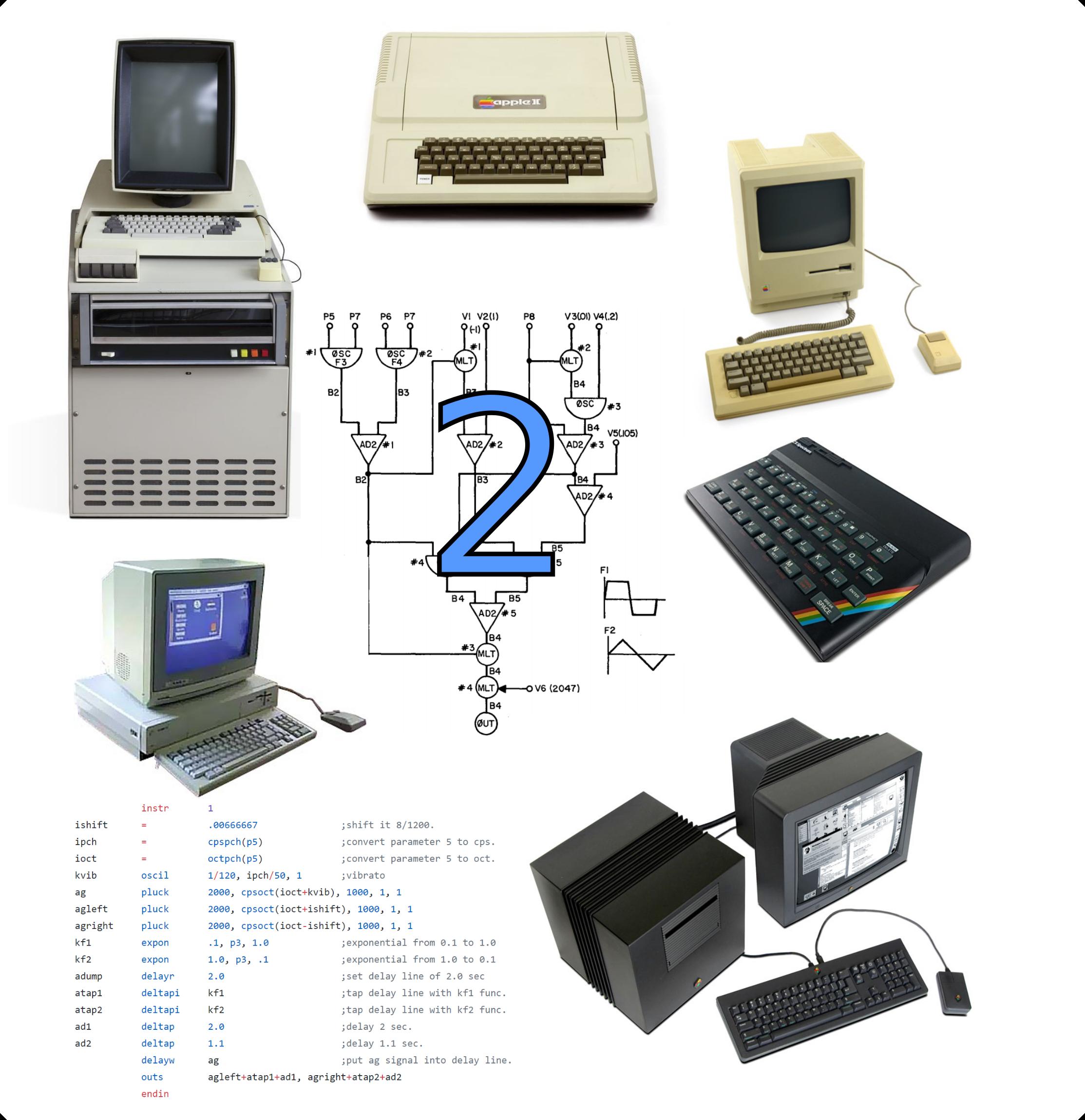 Программный синтез звука на ранних персональных компьютерах. Часть 2