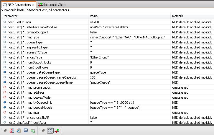 host NED Parameters