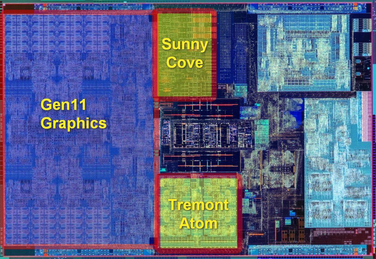 Как работает первый гибридный процессор x86