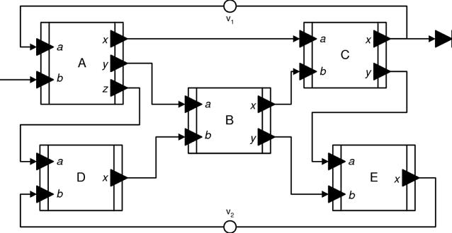 Анатомия backpressure в реактивных потоках