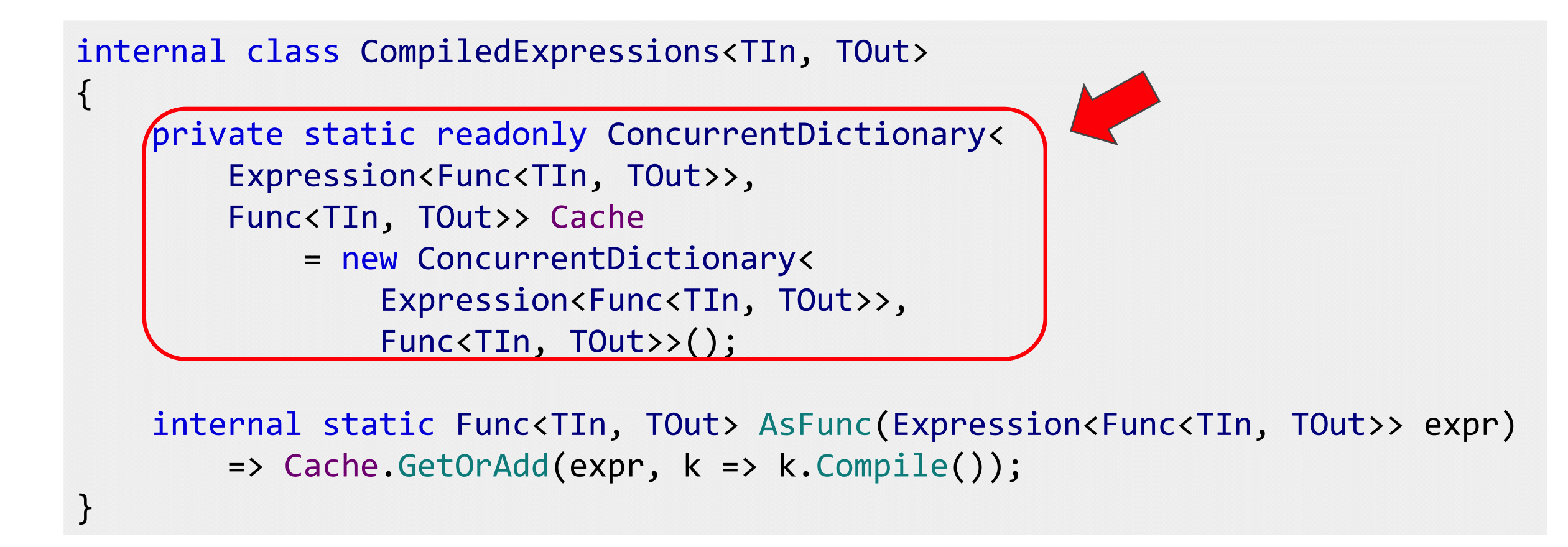 Expression trees in enterprise development / Sudo Null IT News