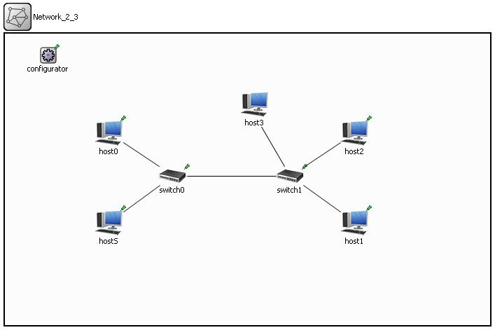 Network 2_3