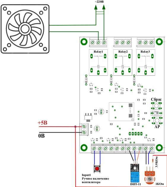 ShIoTiny: вентиляция влажного помещения (проект-пример)