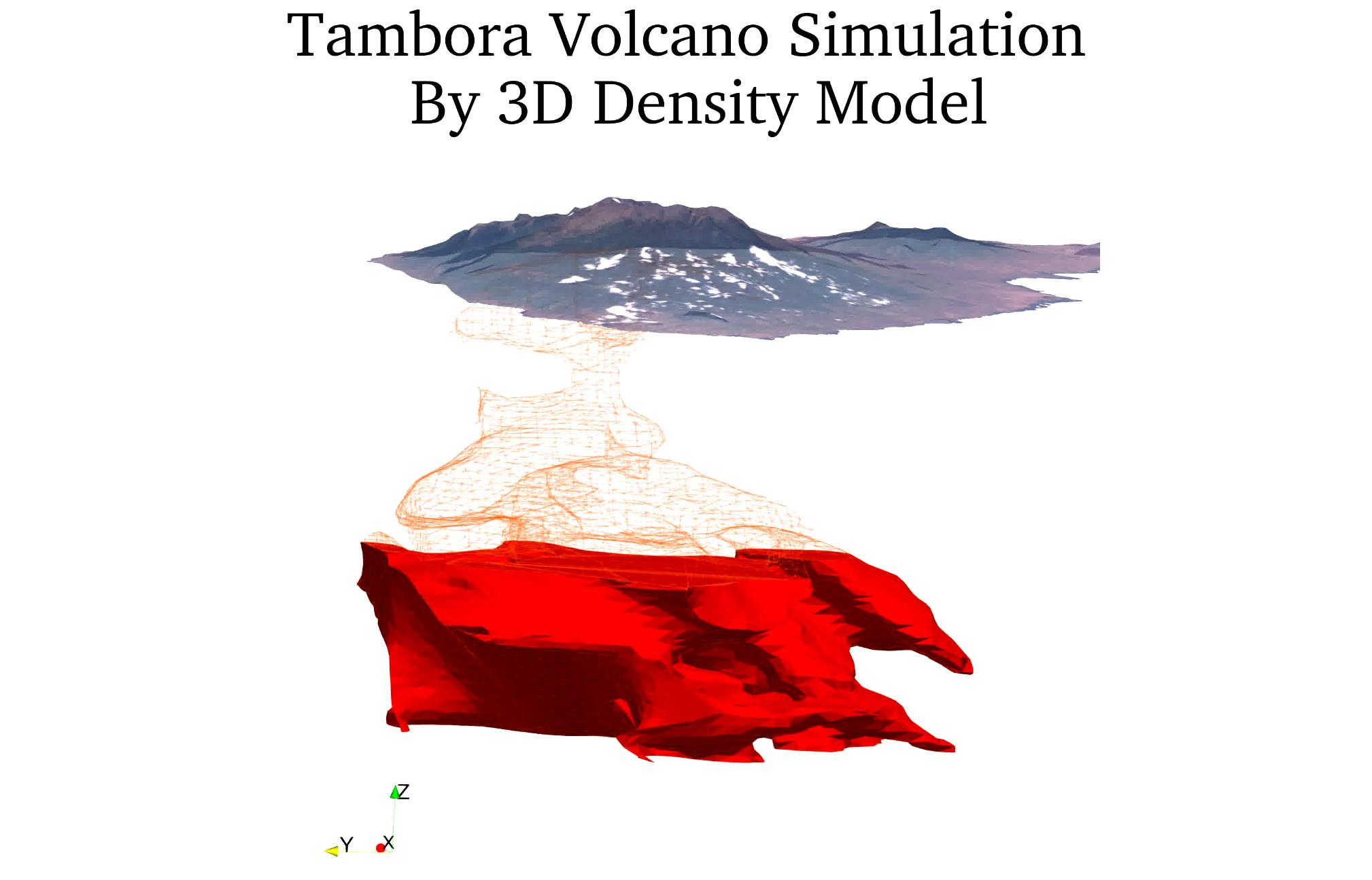 Tambora Volcano Simulation, Sumbawa, Indonesia