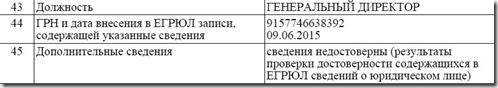 Проверяем сведения о недостоверности в выписках из ЕГРЮЛ, склеив их в pdf на python