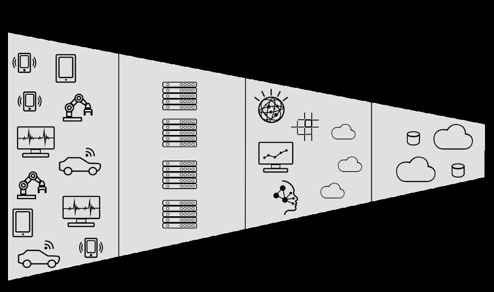 edge computing align=center