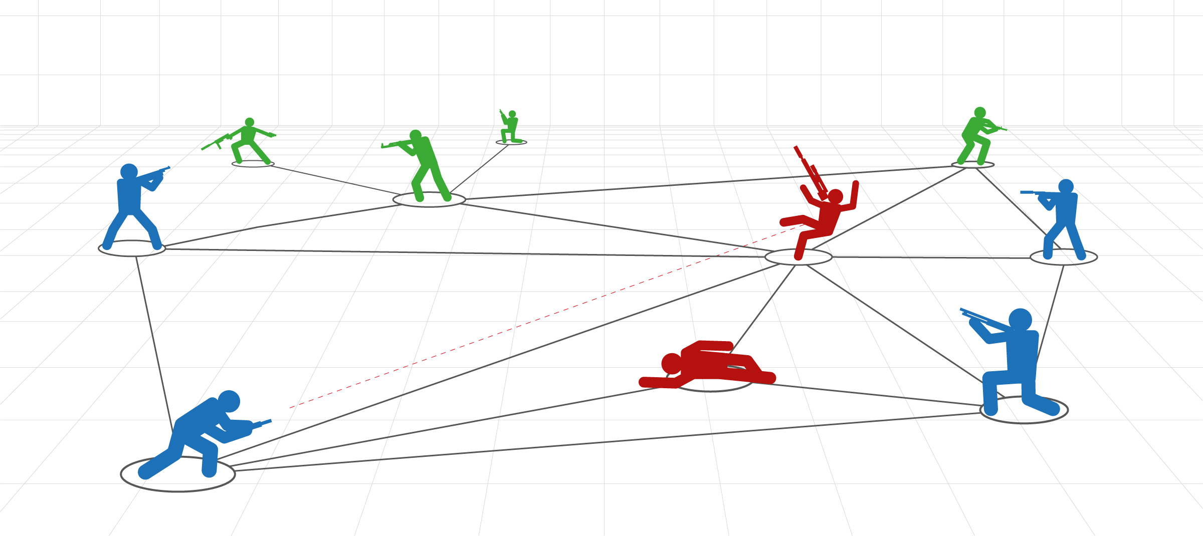 As we wrote the network code of the mobile PvP shooter: synchronization of the player on the client