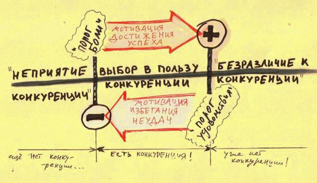 Единая электронная торговая площадка, Москва - №1 по ...