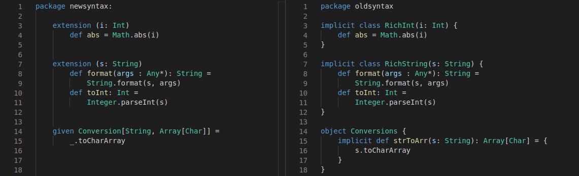 [Перевод – recovery mode ] Scala 3: избавление от implicit. Extension-методы и неявные преобразования