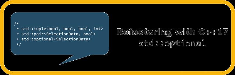Refactoring using C ++ 17 std :: optional