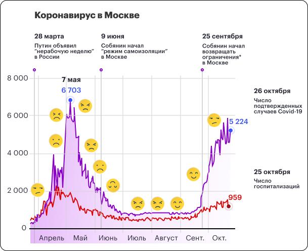 Внедрять или не внедрять / Блог компании Accenture / Хабр