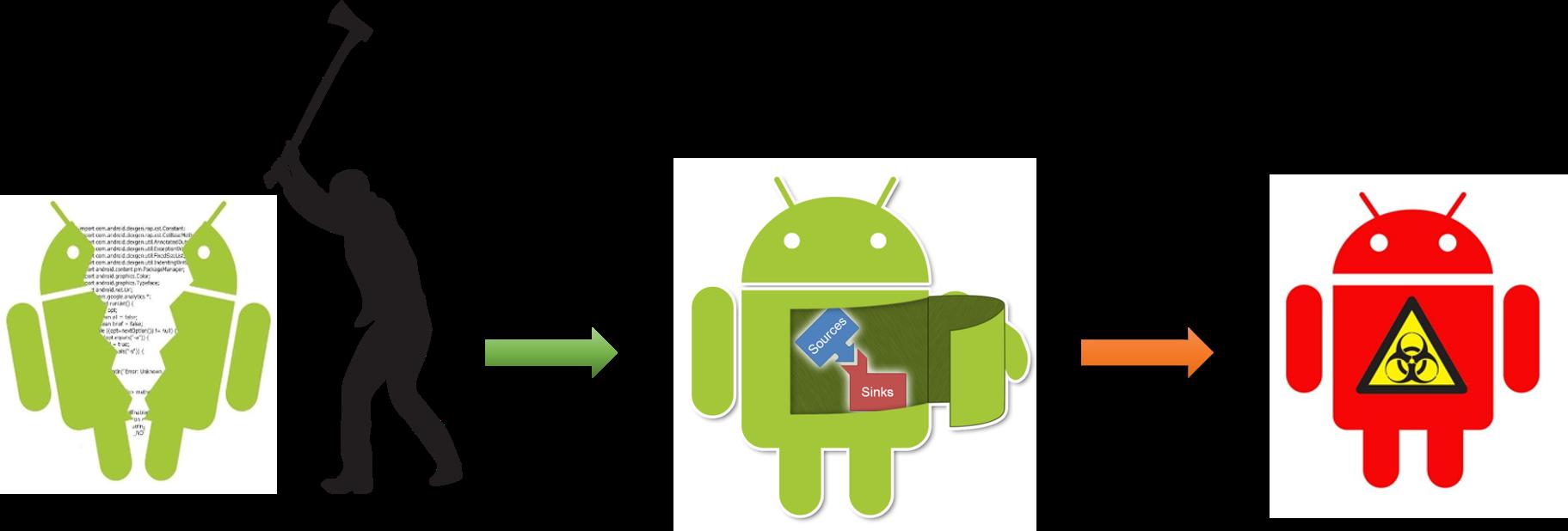 Отключение проверок состояния среды исполнения в Android-приложении
