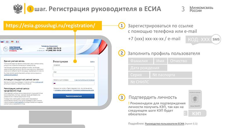 FAQ по теме интеграции с ЕСИА / Блог компании Cloud4Y / Хабр