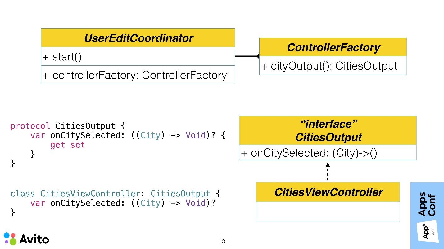 Application Coordinator в iOS приложениях