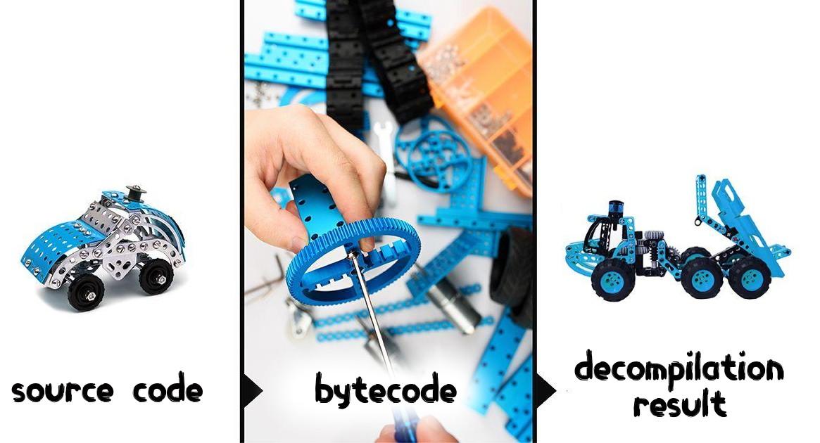 Сравнительный анализ некоторых Java-декомпиляторов