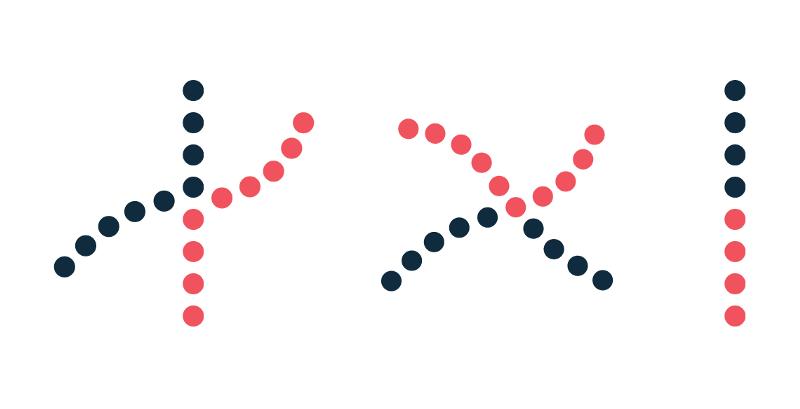 Принципы гештальта в дизайне пользовательского интерфейса