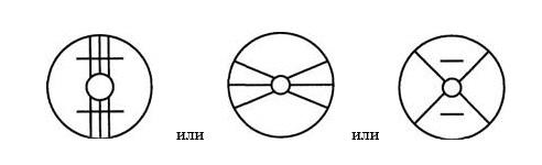 Радиальная кератотомия (насечки на роговице) при астигматизме