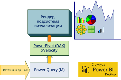 PBI structure
