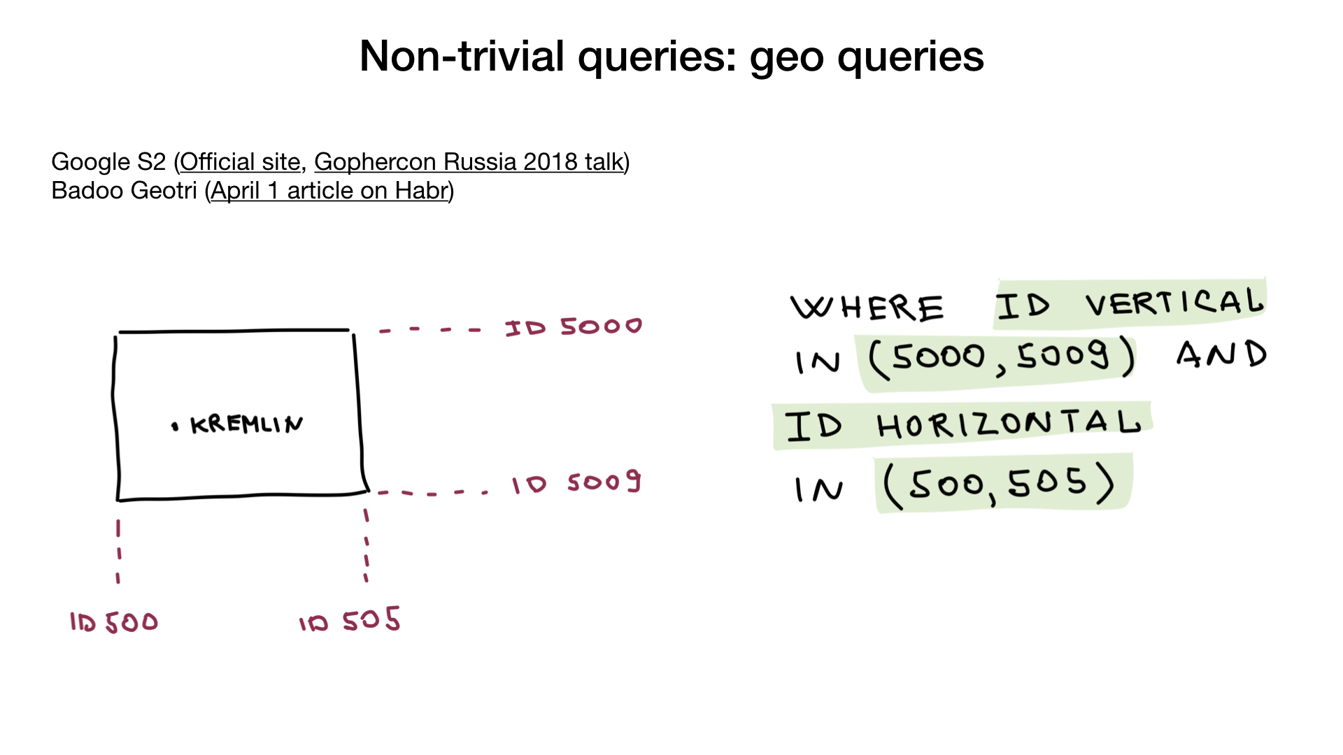 Bitmap indexes in Go: unbelievable search speed / Badoo