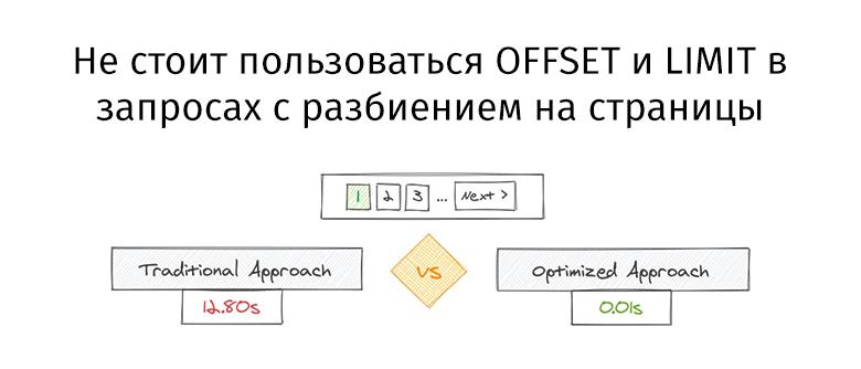 Перевод Не стоит пользоваться OFFSET и LIMIT в запросах с разбиением на страницы