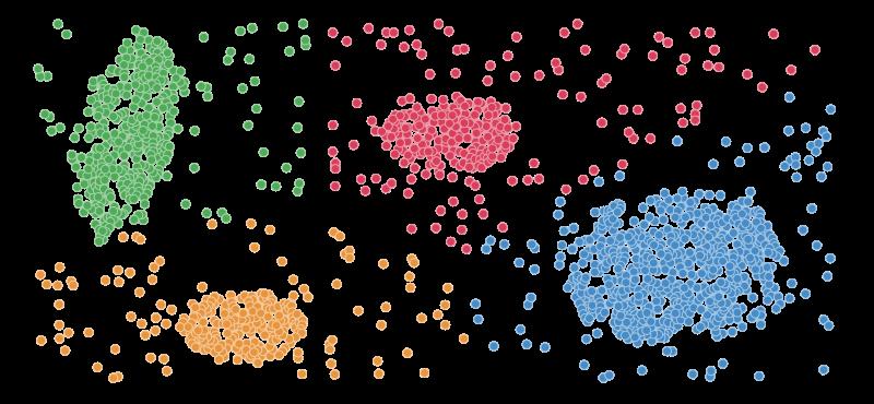 Альтернативный метод классификации поля «пол» паспорта РФ с помощью нейронной сети