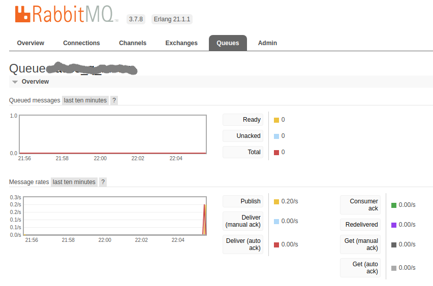 Unobvious RabbitMQ in Yii2 or why RabbitMQ writes to all