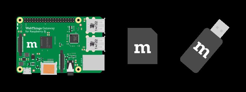 [Перевод] Mozilla WebThings на Raspberry Pi — начало работы