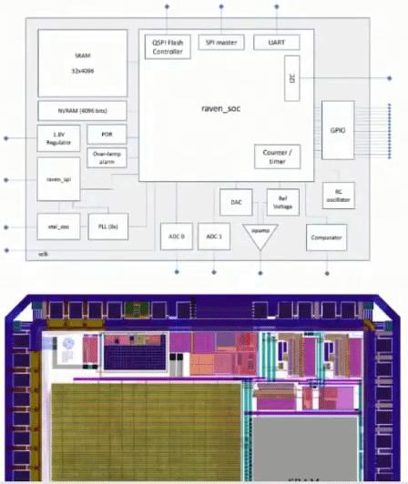 Google бесплатно изготовит любой опенсорсный чип на техпроцессе 130нм