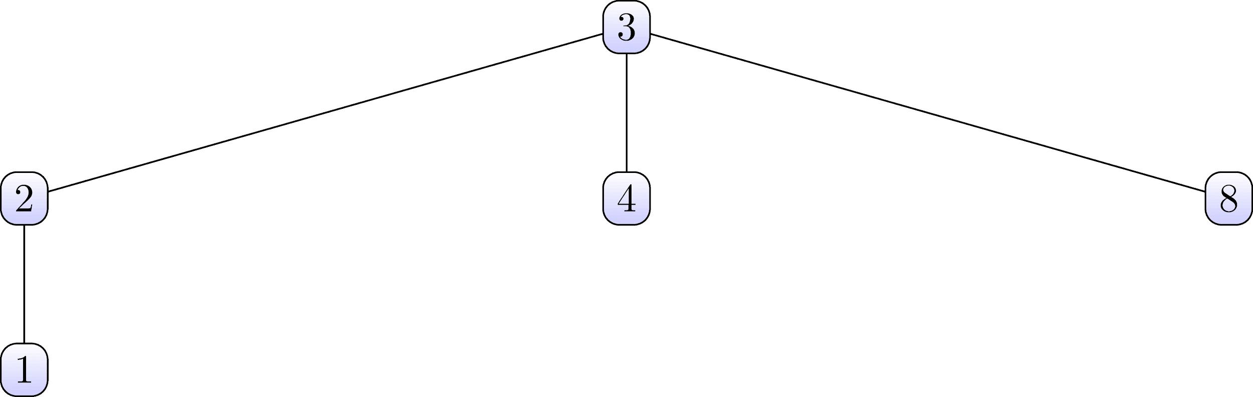 F#, алгоритм маркировки связных компонентов изображения — IT-МИР. ПОМОЩЬ В IT-МИРЕ 2020