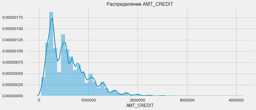 Соревнование Kaggle Home Credit Default Risk — анализ данных и