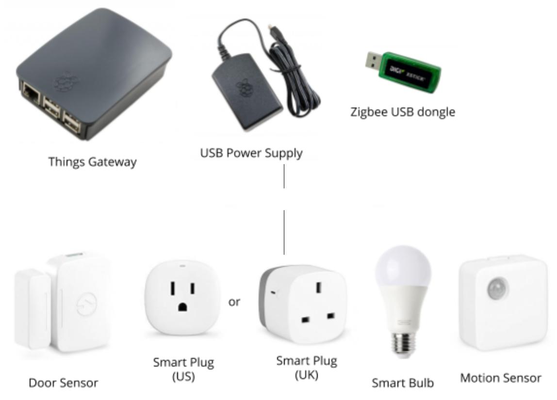 устройства умного дома