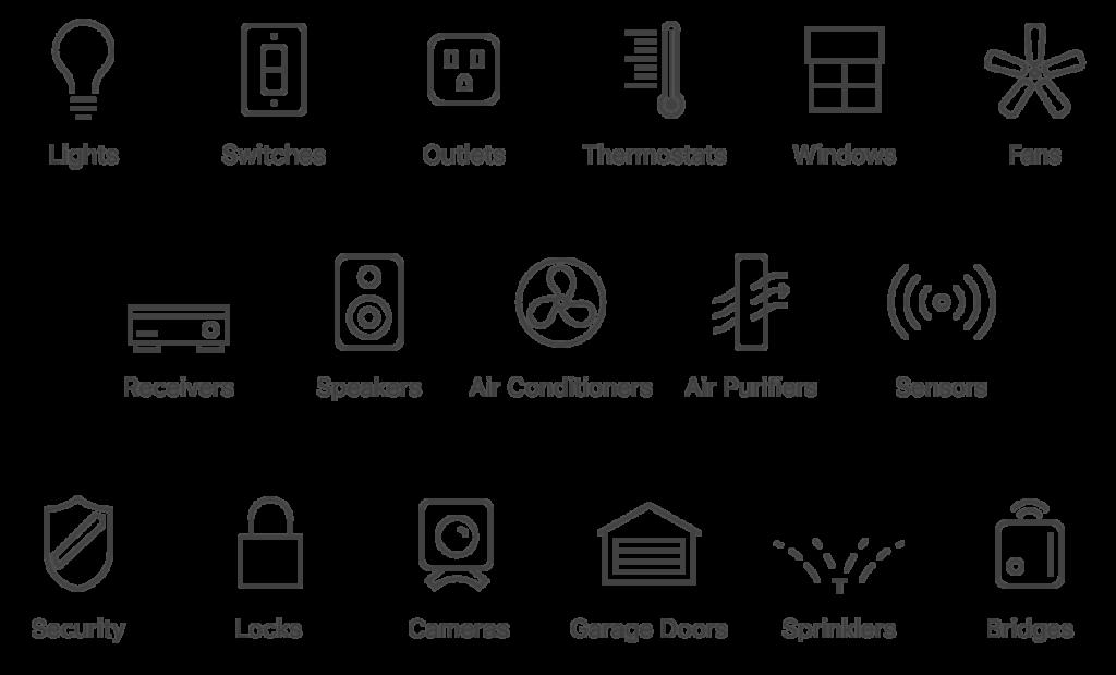 Категории устройств Homekit