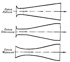 Расчёт сопел современных ракетных двигателей