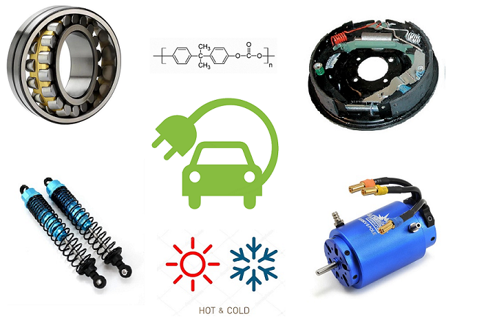 Shock absorbers, wheel bearings, brakes, electric motor - future sources of heat for an electric vehicle?